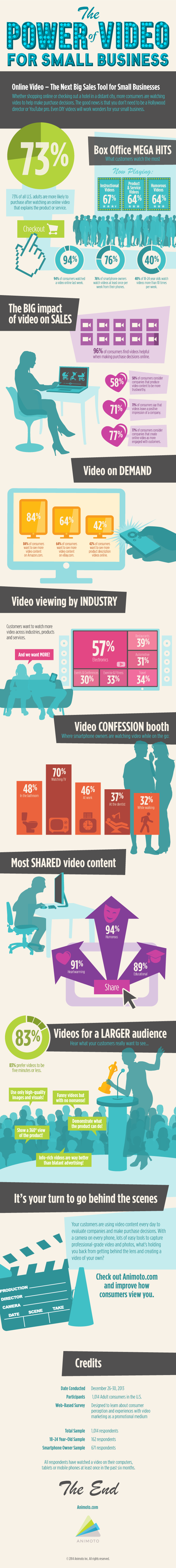 small-business-video-infographic